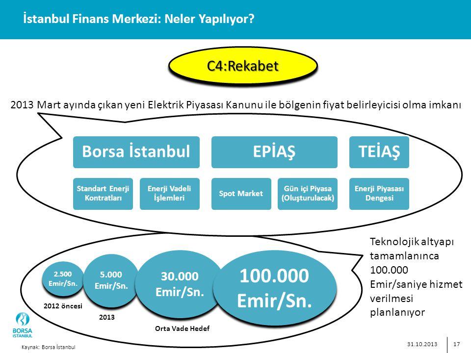 17 İstanbul Finans Merkezi: Neler Yapılıyor.
