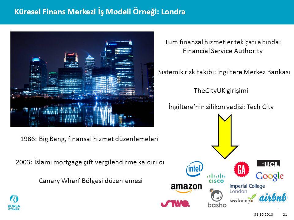 21 Küresel Finans Merkezi İş Modeli Örneği: Londra Tüm finansal hizmetler tek çatı altında: Financial Service Authority Sistemik risk takibi: İngiltere Merkez Bankası 2003: İslami mortgage çift vergilendirme kaldırıldı TheCityUK girişimi İngiltere'nin silikon vadisi: Tech City 1986: Big Bang, finansal hizmet düzenlemeleri Canary Wharf Bölgesi düzenlemesi 31.10.2013