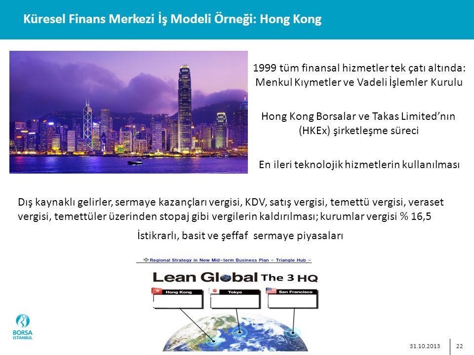 22 Küresel Finans Merkezi İş Modeli Örneği: Hong Kong 1999 tüm finansal hizmetler tek çatı altında: Menkul Kıymetler ve Vadeli İşlemler Kurulu Hong Kong Borsalar ve Takas Limited'nın (HKEx) şirketleşme süreci En ileri teknolojik hizmetlerin kullanılması Dış kaynaklı gelirler, sermaye kazançları vergisi, KDV, satış vergisi, temettü vergisi, veraset vergisi, temettüler üzerinden stopaj gibi vergilerin kaldırılması; kurumlar vergisi % 16,5 İstikrarlı, basit ve şeffaf sermaye piyasaları 31.10.2013