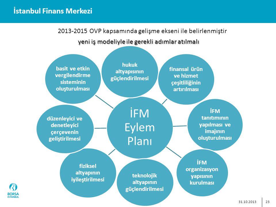 23 İstanbul Finans Merkezi 2013-2015 OVP kapsamında gelişme ekseni ile belirlenmiştir yeni iş modeliyle ile gerekli adımlar atılmalı İFM Eylem Planı hukuk altyapısının güçlendirilmesi finansal ürün ve hizmet çeşitliliğinin artırılması İFM tanıtımının yapılması ve imajının oluşturulması İFM organizasyon yapısının kurulması teknolojik altyapının güçlendirilmesi fiziksel altyapının iyileştirilmesi düzenleyici ve denetleyici çerçevenin geliştirilmesi basit ve etkin vergilendirme sisteminin oluşturulması 31.10.2013