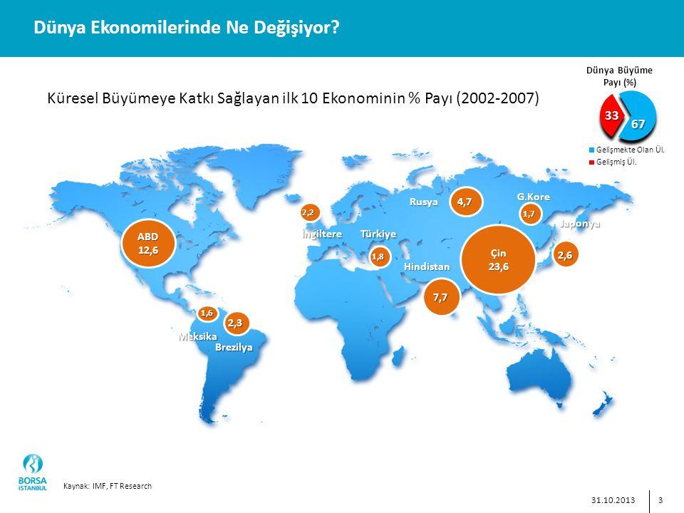 3 Dünya Ekonomilerinde Ne Değişiyor.