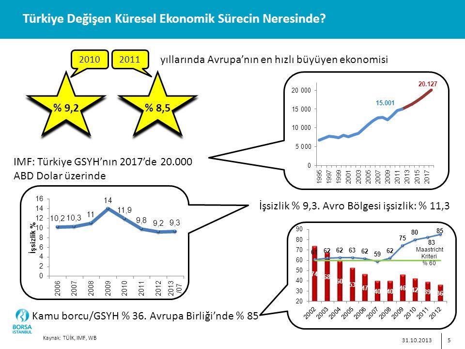 5 Türkiye Değişen Küresel Ekonomik Sürecin Neresinde.