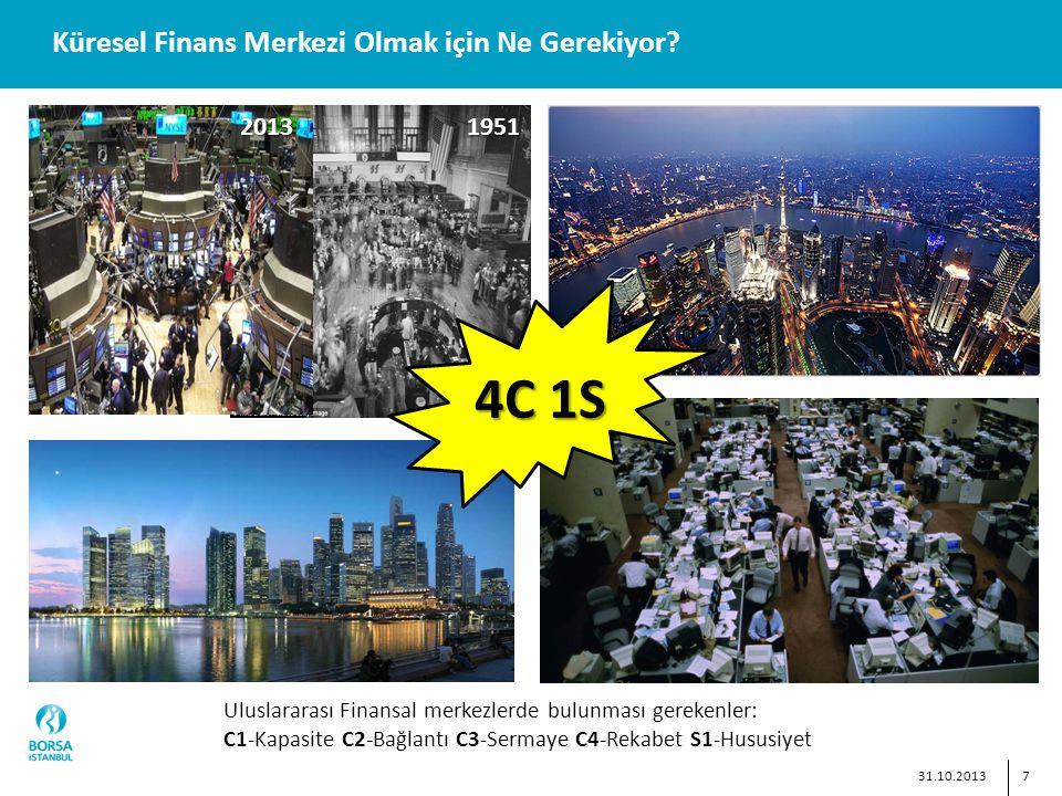 7 Küresel Finans Merkezi Olmak için Ne Gerekiyor.