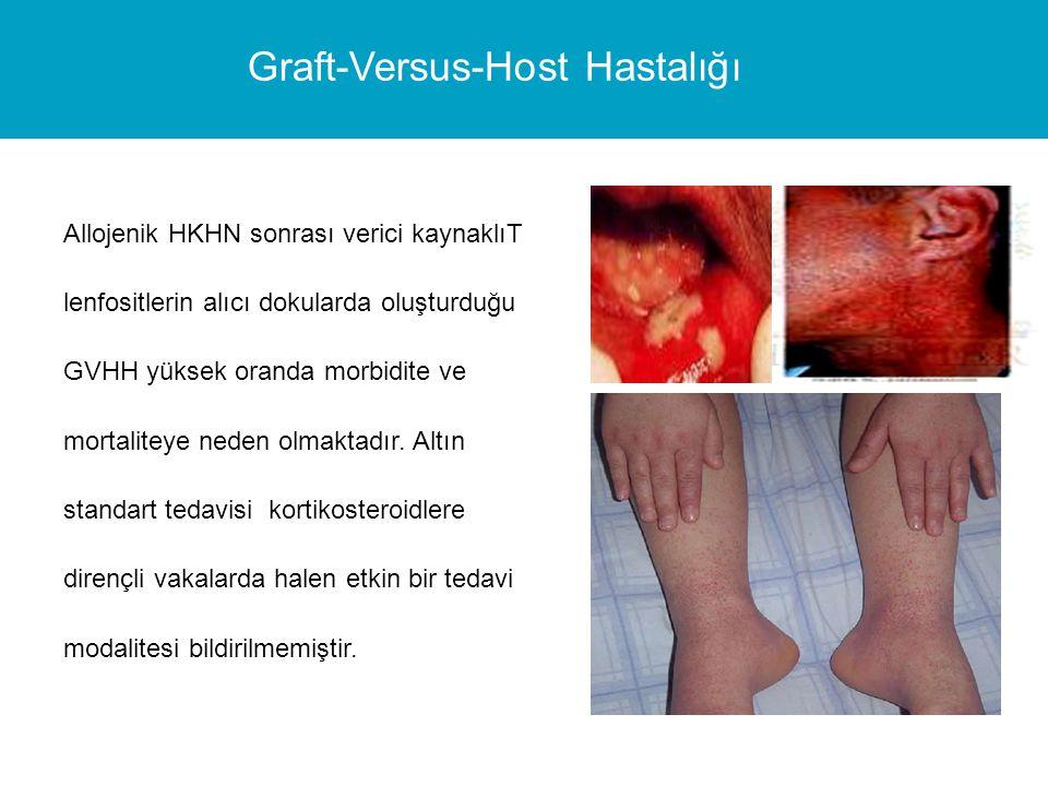 Allojenik HKHN sonrası verici kaynaklıT lenfositlerin alıcı dokularda oluşturduğu GVHH yüksek oranda morbidite ve mortaliteye neden olmaktadır.