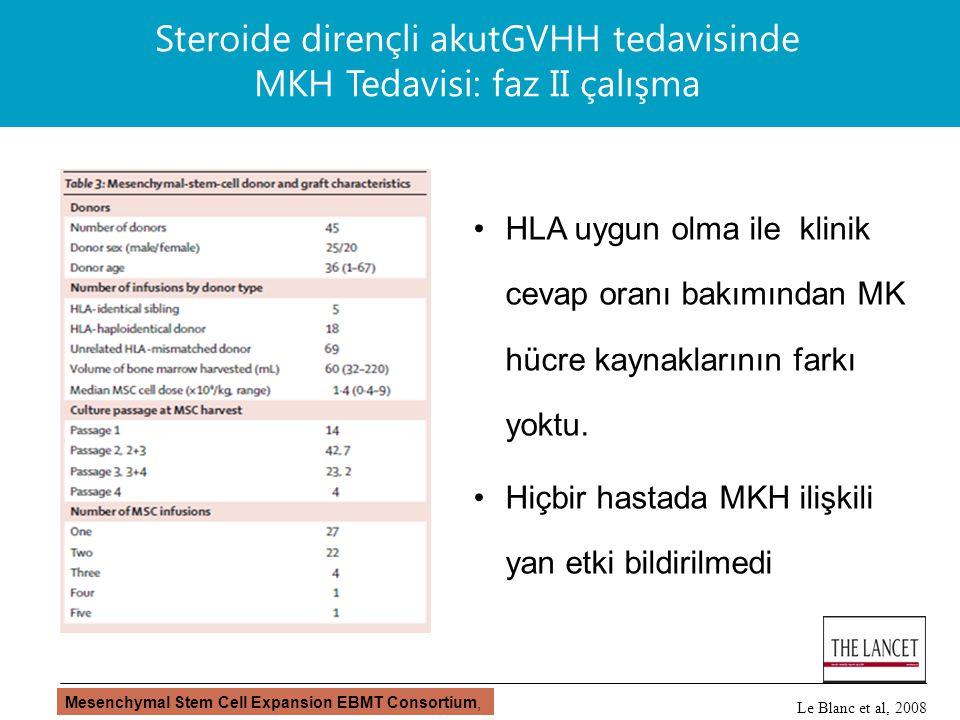 HLA uygun olma ile klinik cevap oranı bakımından MK hücre kaynaklarının farkı yoktu.