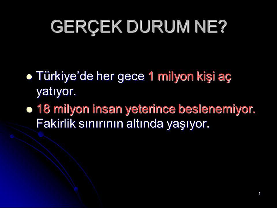 1 GERÇEK DURUM NE? Türkiye'de her gece 1 milyon kişi aç yatıyor. Türkiye'de her gece 1 milyon kişi aç yatıyor. 18 milyon insan yeterince beslenemiyor.