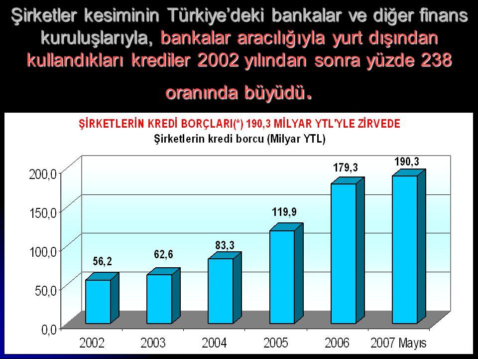 19 Şirketler kesiminin Türkiye'deki bankalar ve diğer finans kuruluşlarıyla, bankalar aracılığıyla yurt dışından kullandıkları krediler 2002 yılından