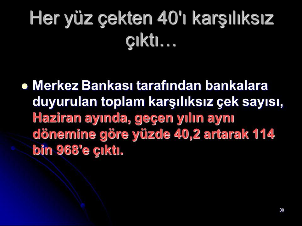 30 Her yüz çekten 40'ı karşılıksız çıktı… Merkez Bankası tarafından bankalara duyurulan toplam karşılıksız çek sayısı, Haziran ayında, geçen yılın ayn