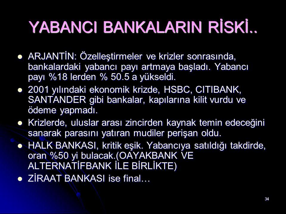 34 YABANCI BANKALARIN RİSKİ.. ARJANTİN: Özelleştirmeler ve krizler sonrasında, bankalardaki yabancı payı artmaya başladı. Yabancı payı %18 lerden % 50