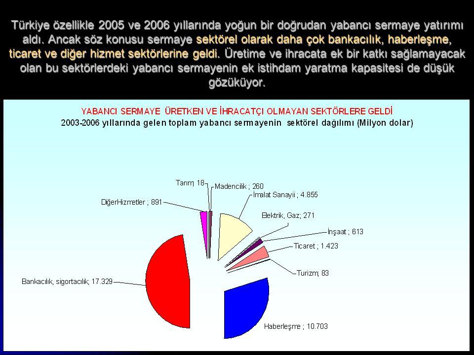 6 Türkiye özellikle 2005 ve 2006 yıllarında yoğun bir doğrudan yabancı sermaye yatırımı aldı. Ancak söz konusu sermaye sektörel olarak daha çok bankac