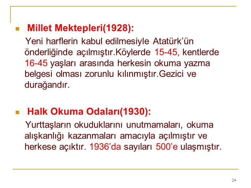 Millet Mektepleri(1928): Yeni harflerin kabul edilmesiyle Atatürk'ün önderliğinde açılmıştır.Köylerde 15-45, kentlerde 16-45 yaşları arasında herkesin