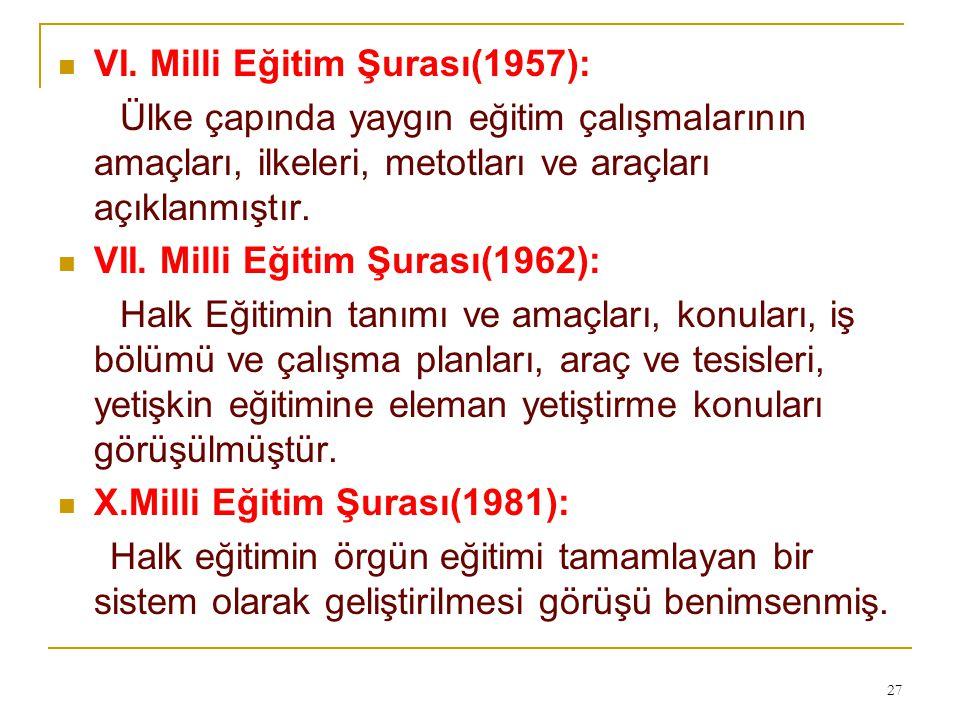 VI. Milli Eğitim Şurası(1957): Ülke çapında yaygın eğitim çalışmalarının amaçları, ilkeleri, metotları ve araçları açıklanmıştır. VII. Milli Eğitim Şu
