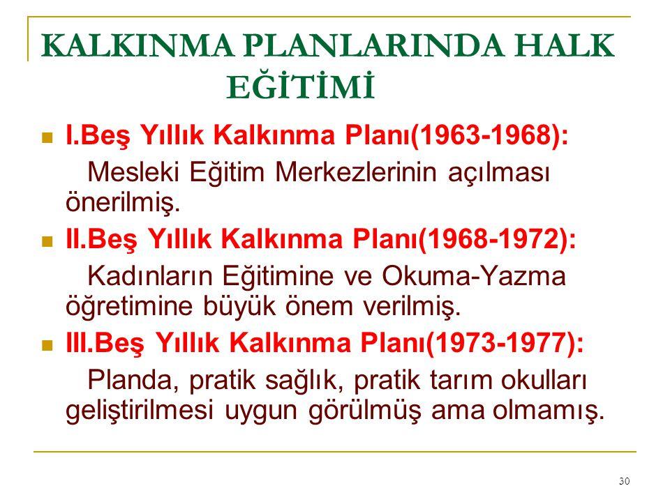 KALKINMA PLANLARINDA HALK EĞİTİMİ I.Beş Yıllık Kalkınma Planı(1963-1968): Mesleki Eğitim Merkezlerinin açılması önerilmiş. II.Beş Yıllık Kalkınma Plan