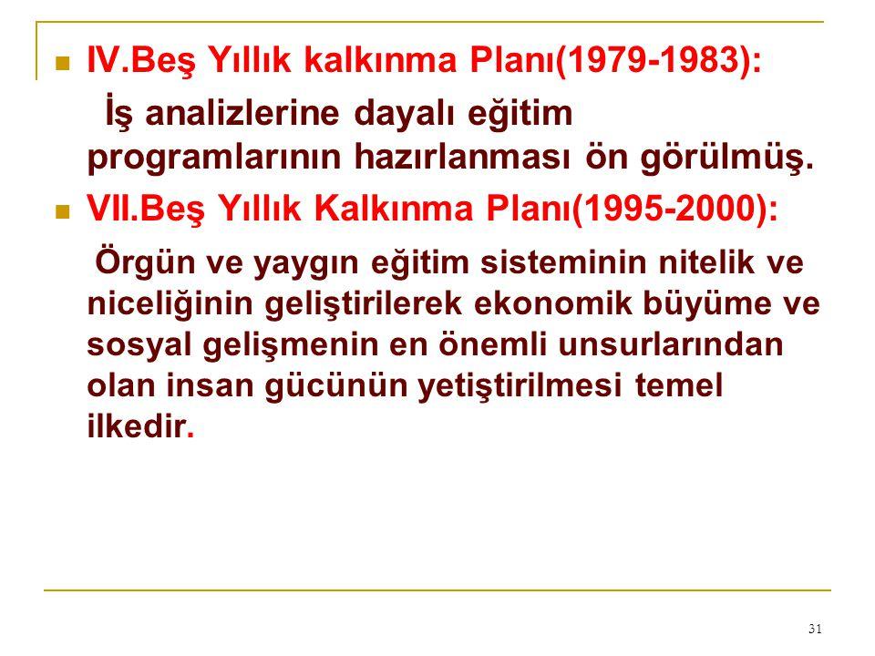 IV.Beş Yıllık kalkınma Planı(1979-1983): İş analizlerine dayalı eğitim programlarının hazırlanması ön görülmüş. VII.Beş Yıllık Kalkınma Planı(1995-200