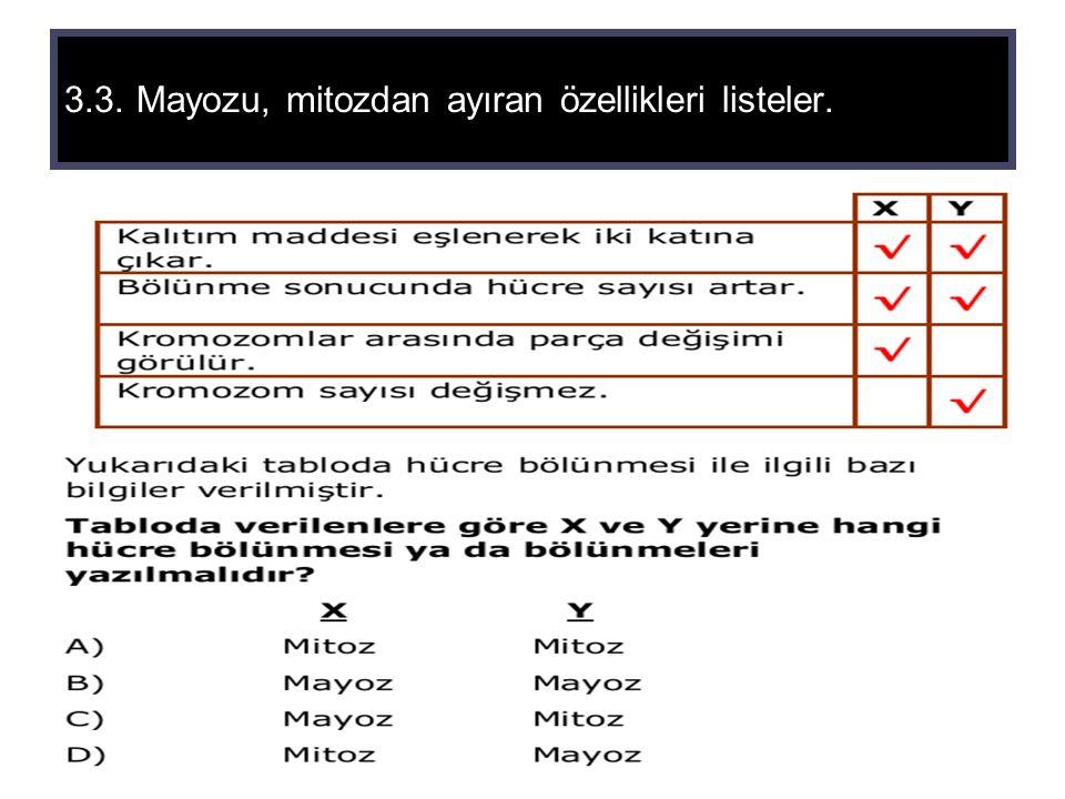 3.3. Mayozu, mitozdan ayıran özellikleri listeler.