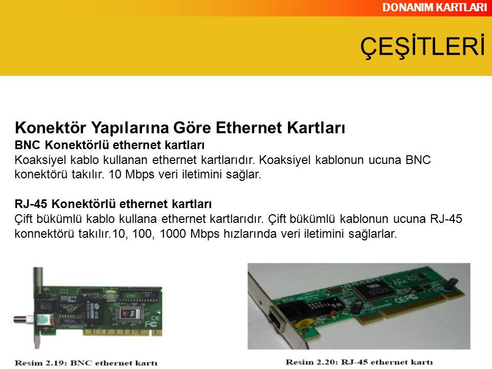 DONANIM KARTLARI Konektör Yapılarına Göre Ethernet Kartları BNC Konektörlü ethernet kartları Koaksiyel kablo kullanan ethernet kartlarıdır. Koaksiyel