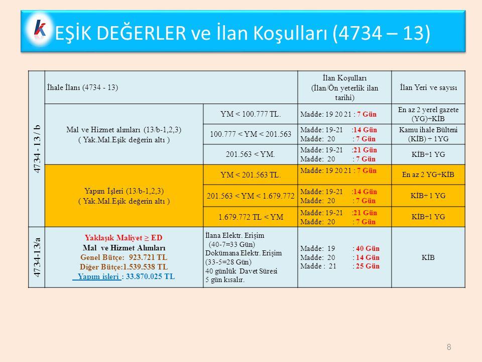 8 4734 - 13 / b İhale İlanı (4734 - 13) İlan Koşulları (İlan/Ön yeterlik ilan tarihi) İlan Yeri ve sayısı Mal ve Hizmet alımları (13/b-1,2,3) ( Yak.Ma