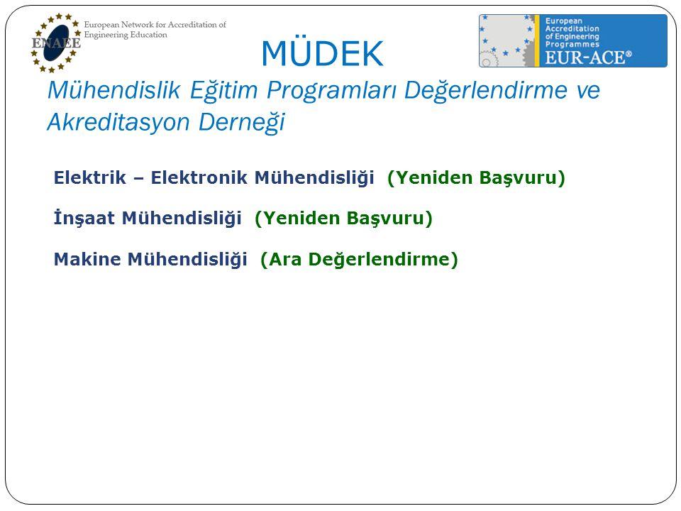 MÜDEK Mühendislik Eğitim Programları Değerlendirme ve Akreditasyon Derneği Elektrik – Elektronik Mühendisliği (Yeniden Başvuru) İnşaat Mühendisliği (Yeniden Başvuru) Makine Mühendisliği (Ara Değerlendirme)