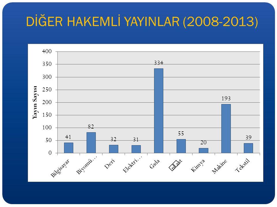 DİĞER HAKEMLİ YAYINLAR (2008-2013)