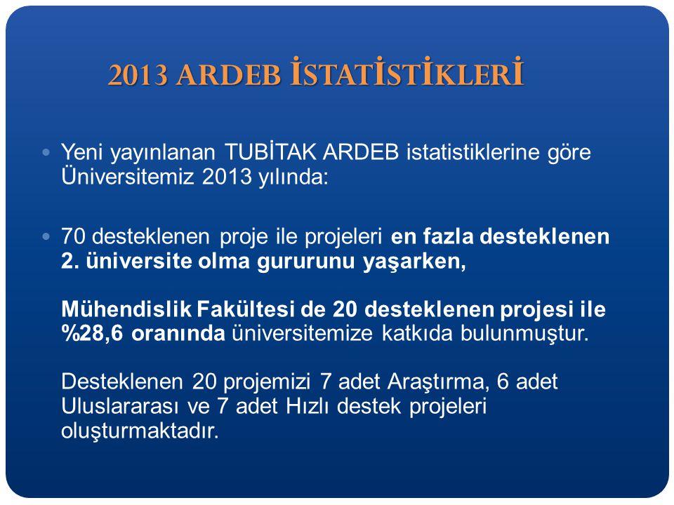 Yeni yayınlanan TUBİTAK ARDEB istatistiklerine göre Üniversitemiz 2013 yılında: 70 desteklenen proje ile projeleri en fazla desteklenen 2.