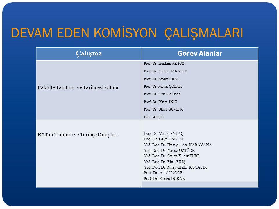 DEVAM EDEN KOMİSYON ÇALIŞMALARI Çalı ş ma Görev Alanlar Fakülte Tanıtımı ve Tarihçesi Kitabı Prof.