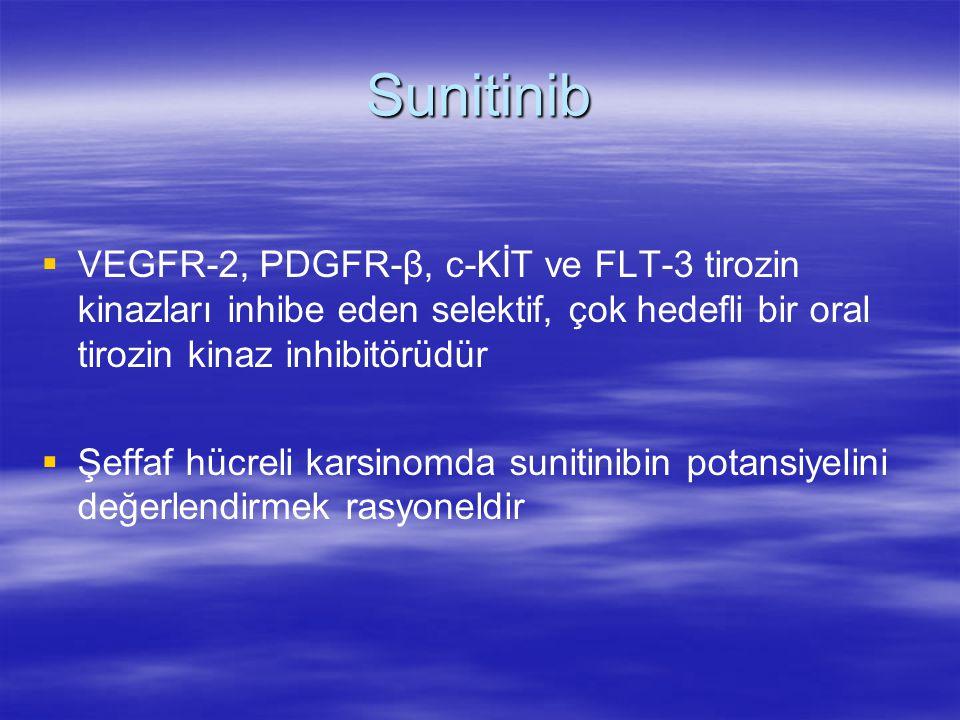 Sunitinib   VEGFR-2, PDGFR-β, c-KİT ve FLT-3 tirozin kinazları inhibe eden selektif, çok hedefli bir oral tirozin kinaz inhibitörüdür   Şeffaf hücreli karsinomda sunitinibin potansiyelini değerlendirmek rasyoneldir