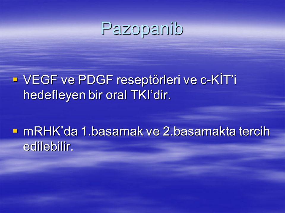 Pazopanib  VEGF ve PDGF reseptörleri ve c-KİT'i hedefleyen bir oral TKI'dir.
