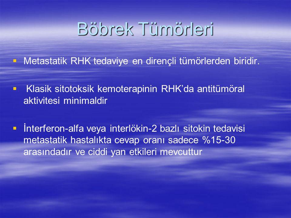 Böbrek Tümörleri   Metastatik RHK tedaviye en dirençli tümörlerden biridir.