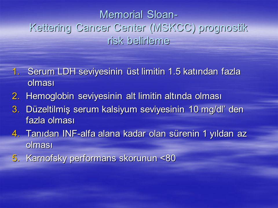 Memorial Sloan- Kettering Cancer Center (MSKCC) prognostik risk belirleme 1.Serum LDH seviyesinin üst limitin 1.5 katından fazla olması 2.Hemoglobin seviyesinin alt limitin altında olması 3.Düzeltilmiş serum kalsiyum seviyesinin 10 mg/dl' den fazla olması 4.Tanıdan INF-alfa alana kadar olan sürenin 1 yıldan az olması 5.Karnofsky performans skorunun <80