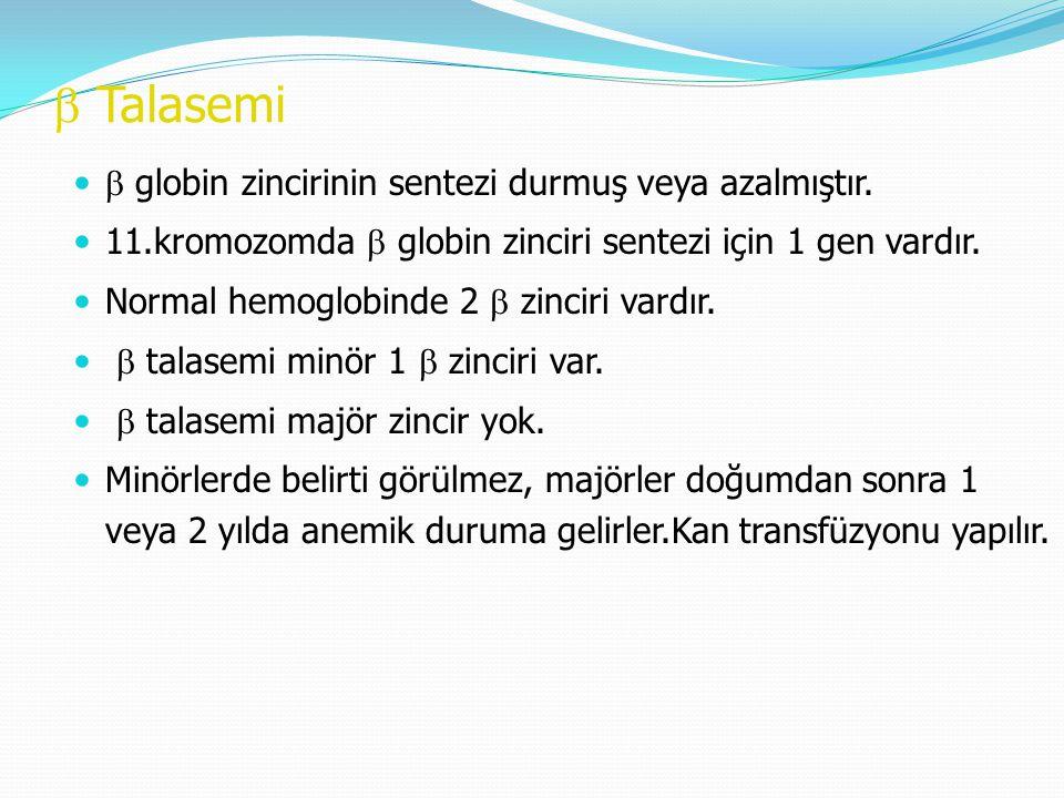  Talasemi  globin zincirinin sentezi durmuş veya azalmıştır. 11.kromozomda  globin zinciri sentezi için 1 gen vardır. Normal hemoglobinde 2  zinci