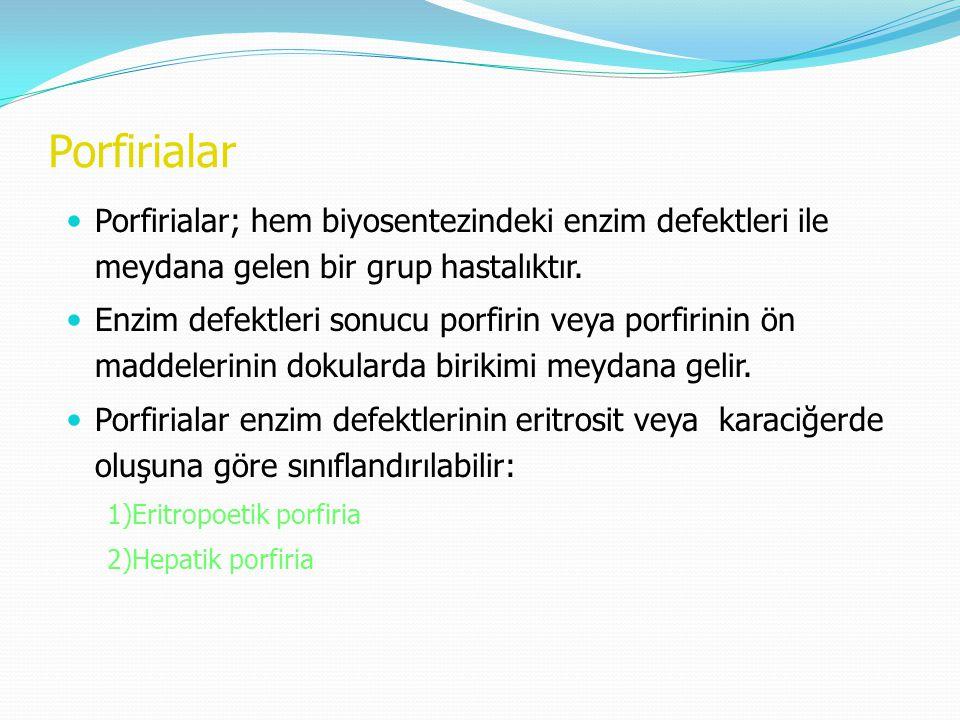 Porfirialar Porfirialar; hem biyosentezindeki enzim defektleri ile meydana gelen bir grup hastalıktır. Enzim defektleri sonucu porfirin veya porfirini