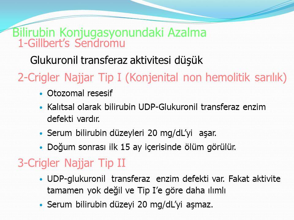 Bilirubin Konjugasyonundaki Azalma 1-Gillbert's Sendromu Glukuronil transferaz aktivitesi düşük 2-Crigler Najjar Tip I (Konjenital non hemolitik sarıl