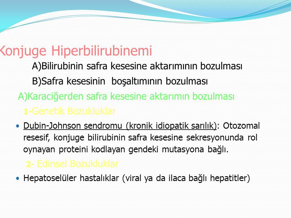 Konjuge Hiperbilirubinemi A)Bilirubinin safra kesesine aktarımının bozulması B)Safra kesesinin boşaltımının bozulması A)Karaciğerden safra kesesine ak