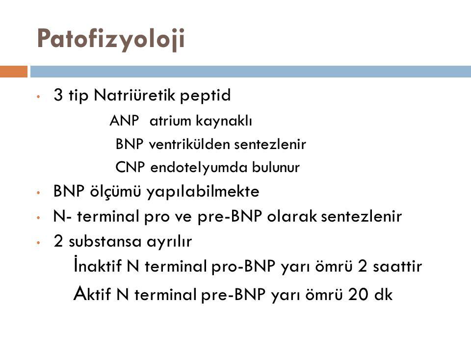 Patofizyoloji 3 tip Natriüretik peptid ANP atrium kaynaklı BNP ventrikülden sentezlenir CNP endotelyumda bulunur BNP ölçümü yapılabilmekte N- terminal