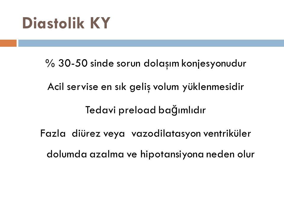 Diastolik KY % 30-50 sinde sorun dolaşım konjesyonudur Acil servise en sık geliş volum yüklenmesidir Tedavi preload ba ğ ımlıdır Fazla diürez veya vaz