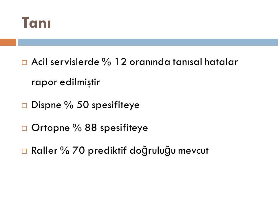 Tanı  Acil servislerde % 12 oranında tanısal hatalar rapor edilmiştir  Dispne % 50 spesifiteye  Ortopne % 88 spesifiteye  Raller % 70 prediktif do
