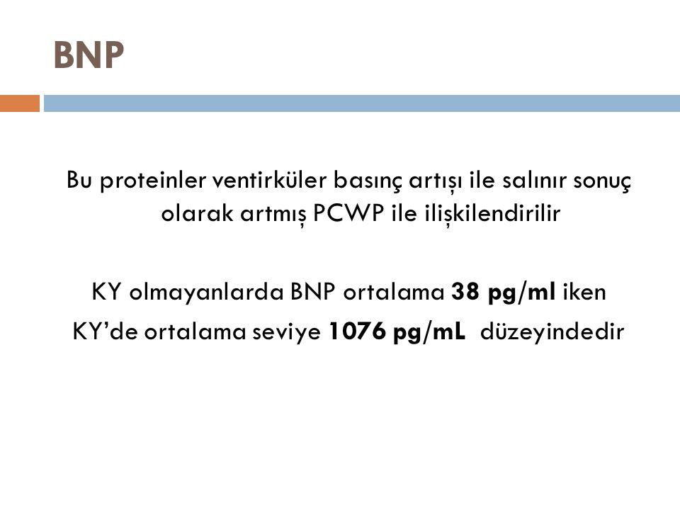 BNP Bu proteinler ventirküler basınç artışı ile salınır sonuç olarak artmış PCWP ile ilişkilendirilir KY olmayanlarda BNP ortalama 38 pg/ml iken KY'de