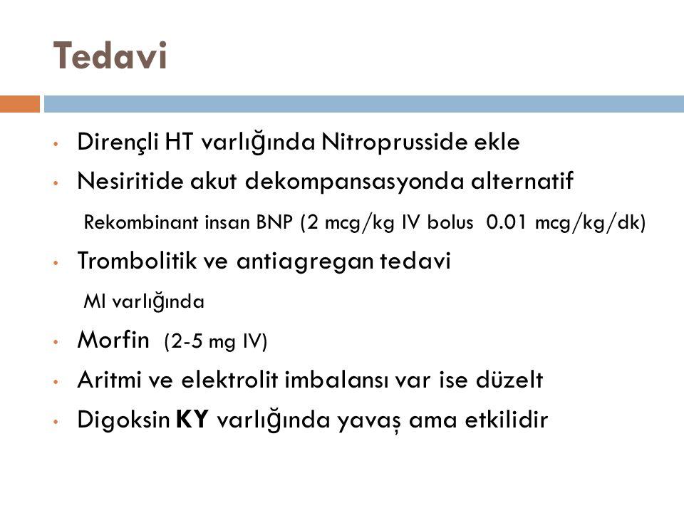 Tedavi Dirençli HT varlı ğ ında Nitroprusside ekle Nesiritide akut dekompansasyonda alternatif Rekombinant insan BNP (2 mcg/kg IV bolus 0.01 mcg/kg/dk