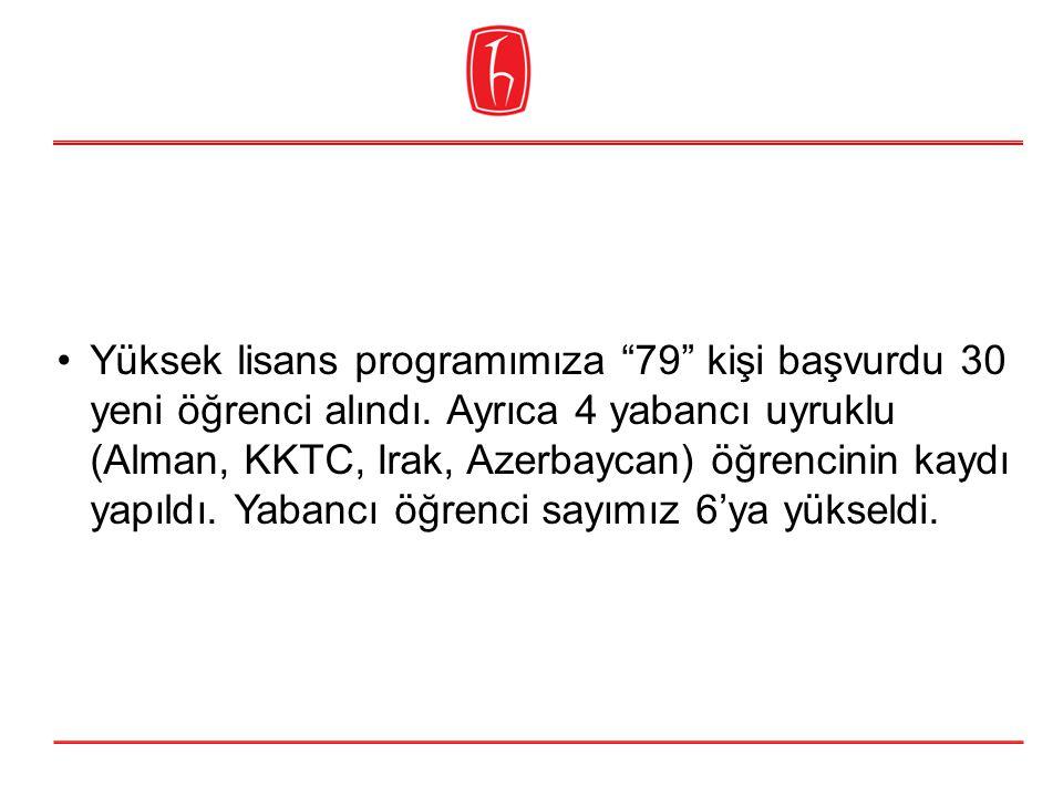 """Yüksek lisans programımıza """"79"""" kişi başvurdu 30 yeni öğrenci alındı. Ayrıca 4 yabancı uyruklu (Alman, KKTC, Irak, Azerbaycan) öğrencinin kaydı yapıld"""
