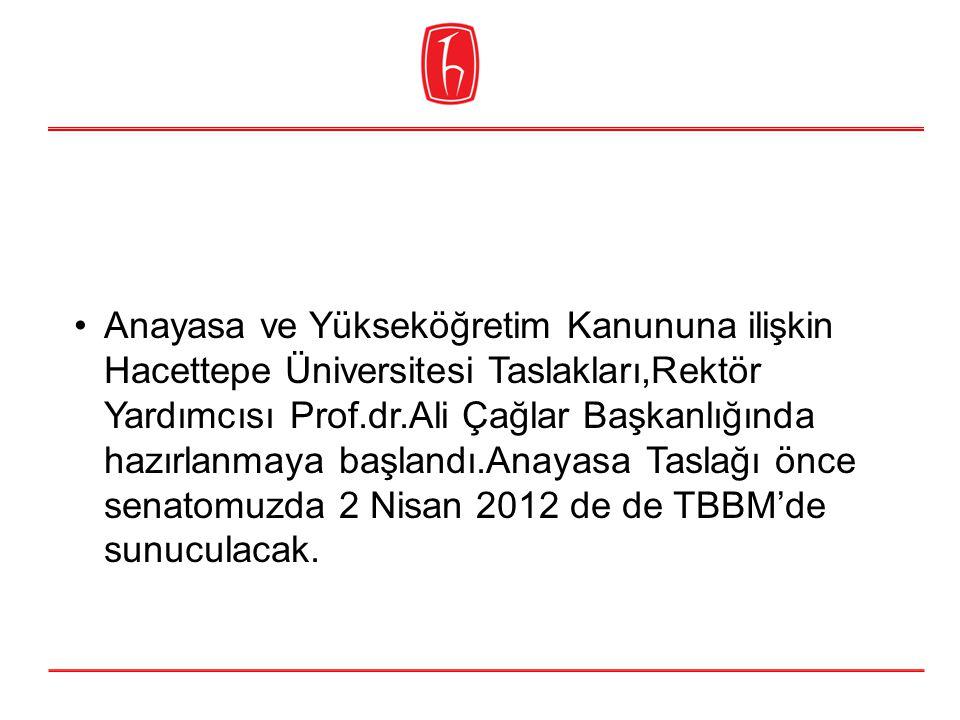 Anayasa ve Yükseköğretim Kanununa ilişkin Hacettepe Üniversitesi Taslakları,Rektör Yardımcısı Prof.dr.Ali Çağlar Başkanlığında hazırlanmaya başlandı.A