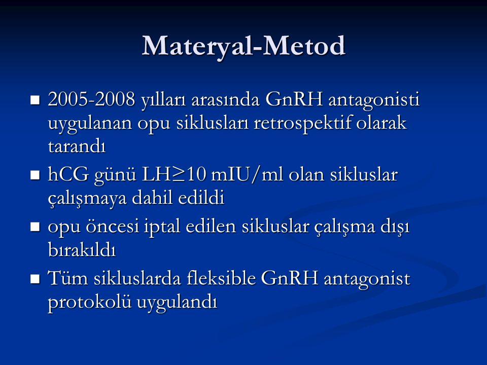 Materyal-Metod 2005-2008 yılları arasında GnRH antagonisti uygulanan opu siklusları retrospektif olarak tarandı 2005-2008 yılları arasında GnRH antago