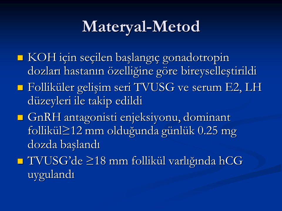 Materyal-Metod KOH için seçilen başlangıç gonadotropin dozları hastanın özelliğine göre bireyselleştirildi KOH için seçilen başlangıç gonadotropin doz