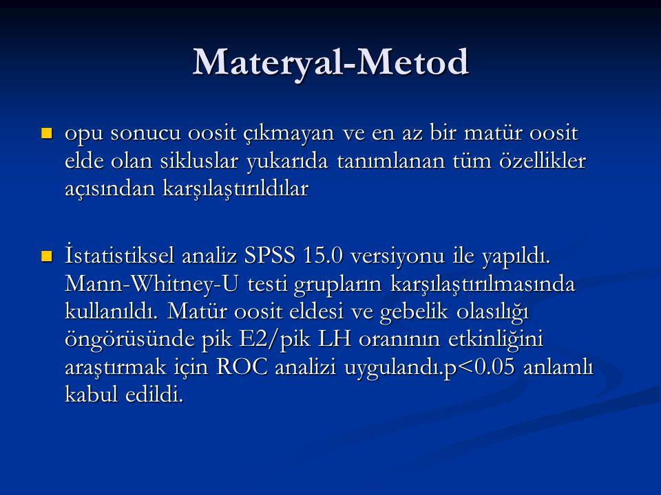 Materyal-Metod opu sonucu oosit çıkmayan ve en az bir matür oosit elde olan sikluslar yukarıda tanımlanan tüm özellikler açısından karşılaştırıldılar