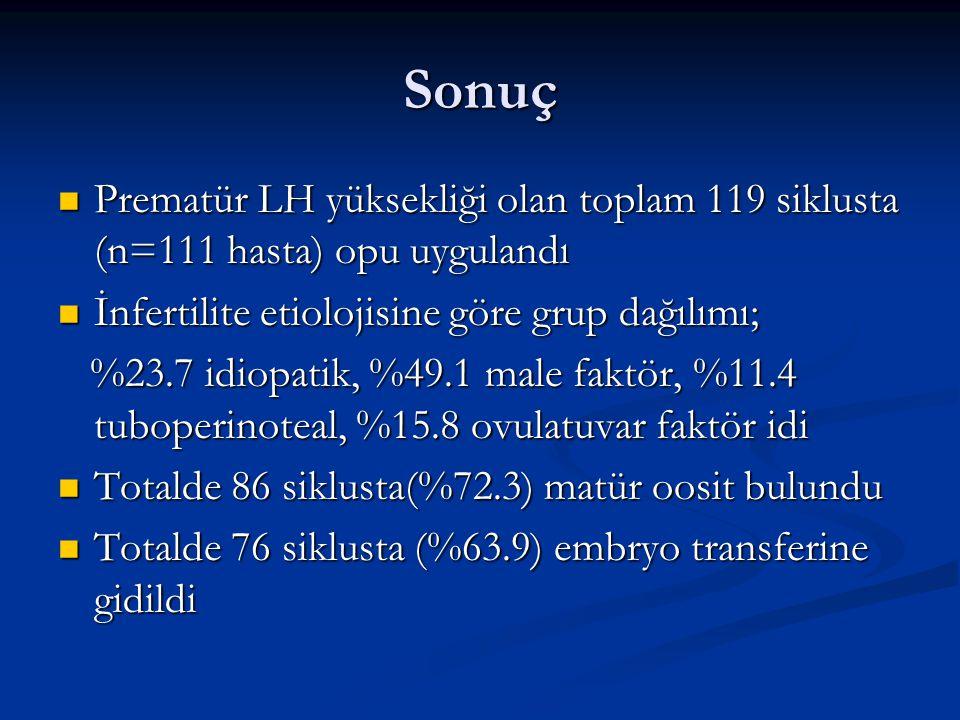 Sonuç Prematür LH yüksekliği olan toplam 119 siklusta (n=111 hasta) opu uygulandı Prematür LH yüksekliği olan toplam 119 siklusta (n=111 hasta) opu uy