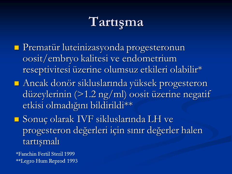 Tartışma Prematür luteinizasyonda progesteronun oosit/embryo kalitesi ve endometrium reseptivitesi üzerine olumsuz etkileri olabilir* Prematür luteini