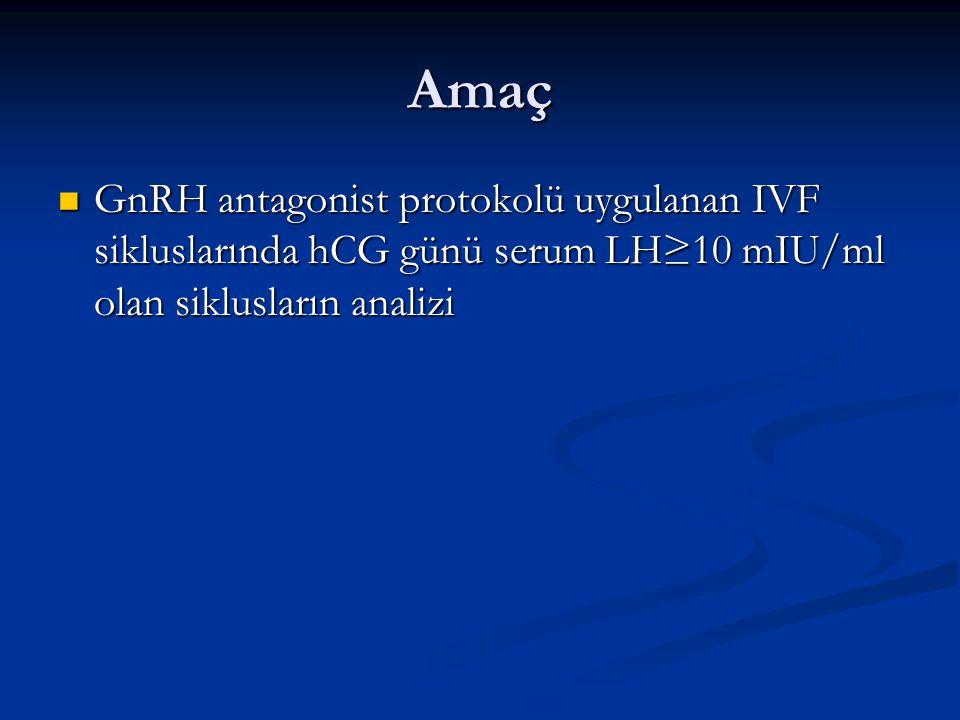 Amaç GnRH antagonist protokolü uygulanan IVF sikluslarında hCG günü serum LH≥10 mIU/ml olan siklusların analizi GnRH antagonist protokolü uygulanan IV