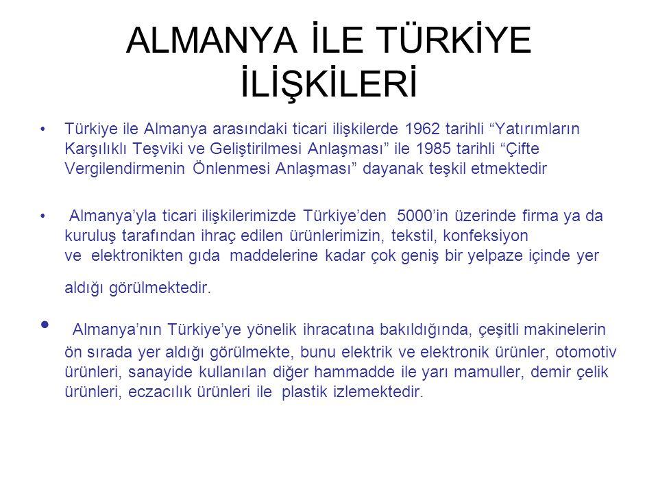 """ALMANYA İLE TÜRKİYE İLİŞKİLERİ Türkiye ile Almanya arasındaki ticari ilişkilerde 1962 tarihli """"Yatırımların Karşılıklı Teşviki ve Geliştirilmesi Anlaş"""