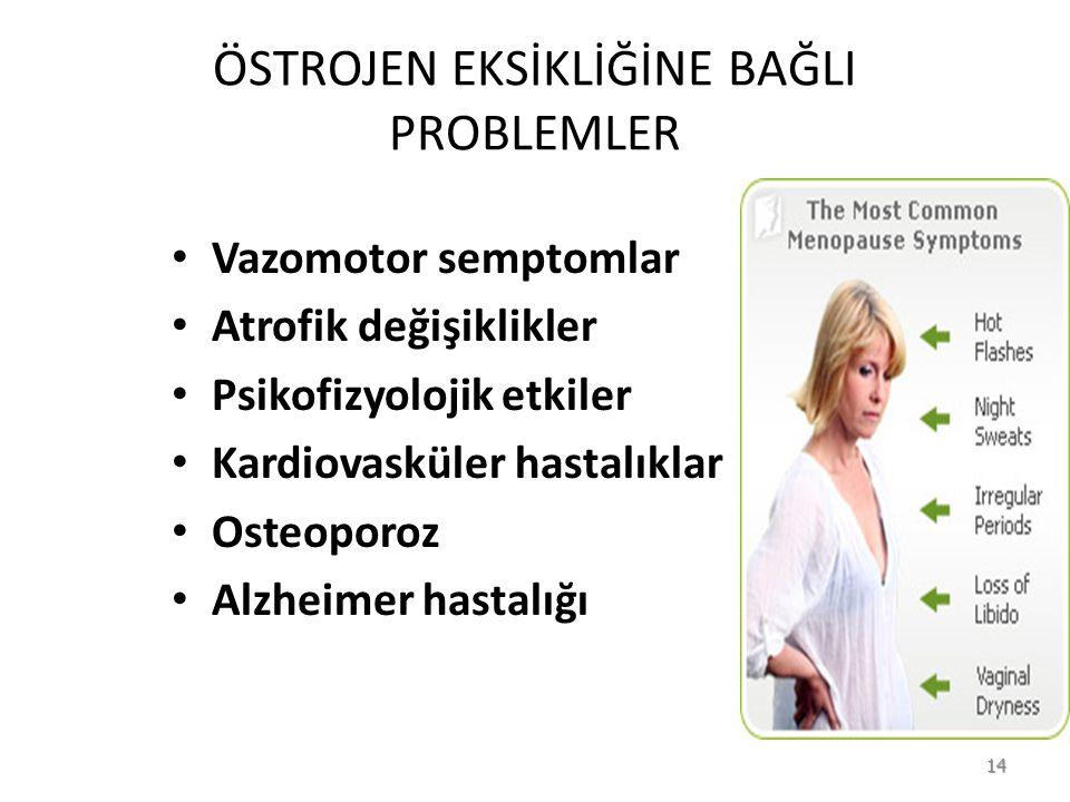 ÖSTROJEN EKSİKLİĞİNE BAĞLI PROBLEMLER Vazomotor semptomlar Atrofik değişiklikler Psikofizyolojik etkiler Kardiovasküler hastalıklar Osteoporoz Alzheimer hastalığı 14