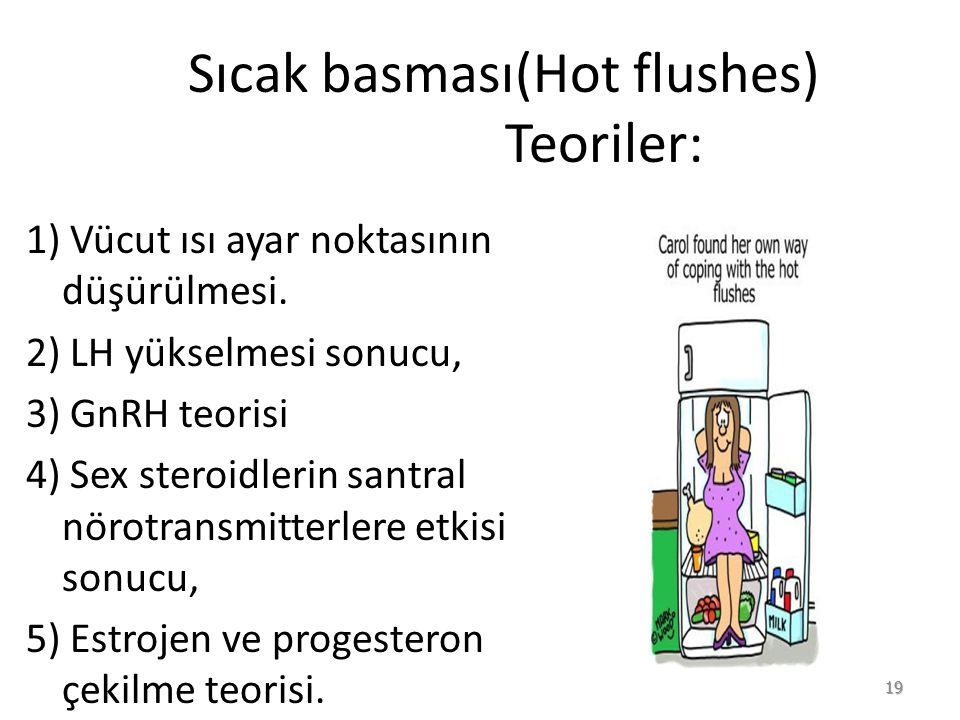 Sıcak basması(Hot flushes) Teoriler: 1) Vücut ısı ayar noktasının düşürülmesi.