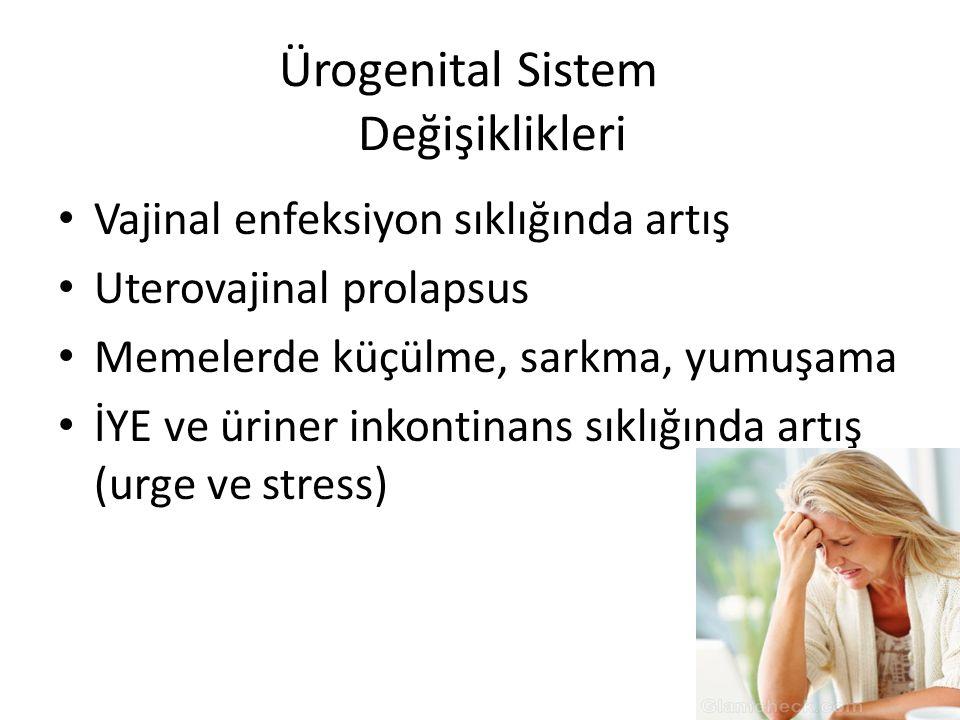 Ürogenital Sistem Değişiklikleri Vajinal enfeksiyon sıklığında artış Uterovajinal prolapsus Memelerde küçülme, sarkma, yumuşama İYE ve üriner inkontinans sıklığında artış (urge ve stress) 24